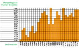 elk-chart4-tn