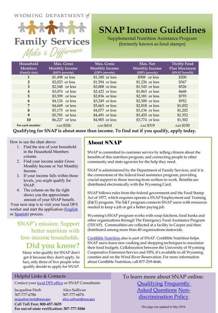 Income Guidelines For Wyoming S Supplemental Nutrition Istance Program Formerly Known As Food Stamps