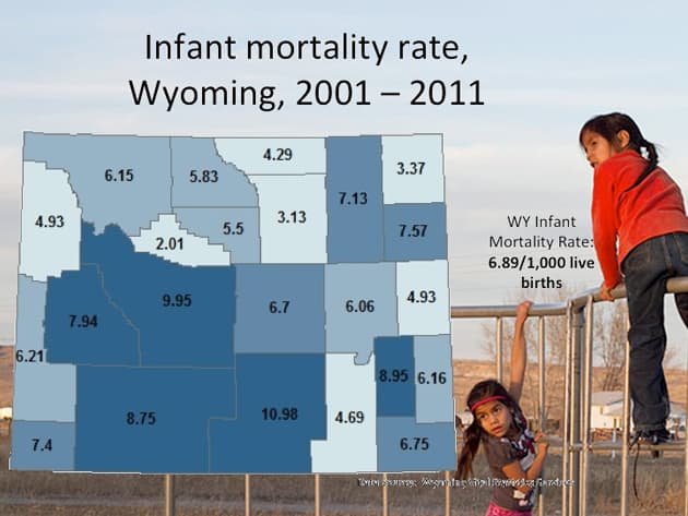 Wyoming Infant Mortality