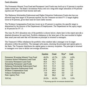 A detailed description of the investment allocation strategy for Wyoming's savings accounts. (State Treasurer's Office — click to enlarge)
