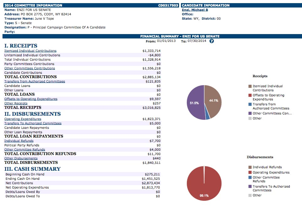 Enzi 2014 Senate campaign funds (click to enlarge)