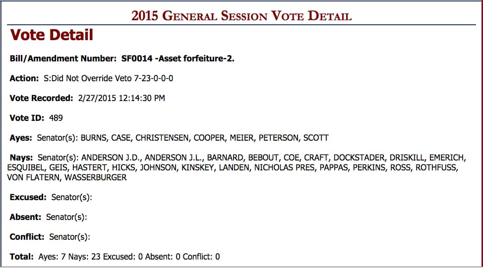 Vote detail on SF 14 veto override. (Legislative Service Office)