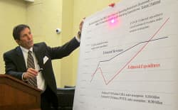 Senate Majority Leader Phil Nicholas (R-Laramie) uses a laser pointer on a chart forecasting Wyoming's revenues and spending. The Laramie attorney has been urging lawmakers to familiarize themselves with the findings of the Tax 2000 study. Nicholas served as Senate Chairman of the Joint Appropriations Committee from 2007-2012