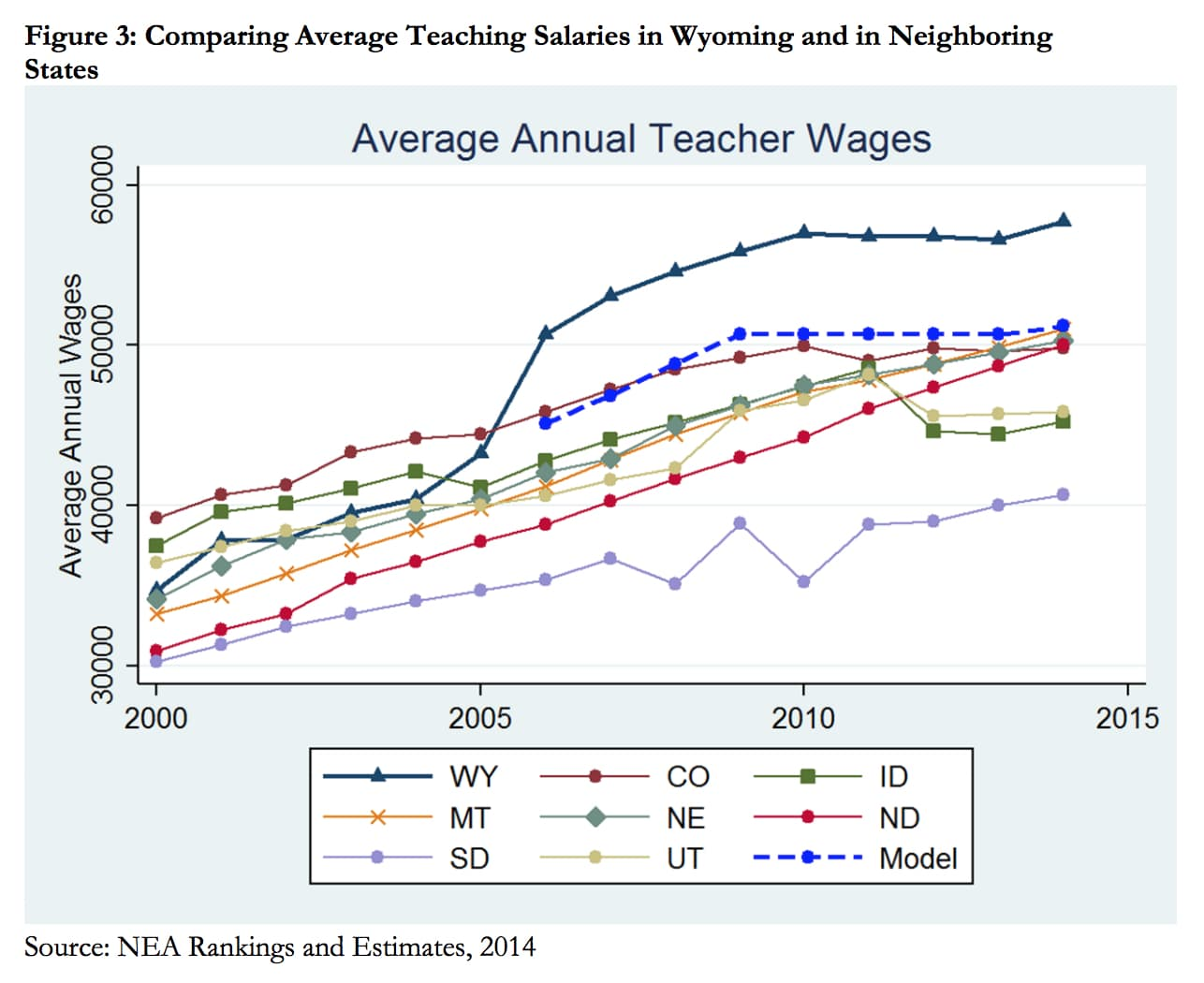 What do lean times mean for Wyoming schools? | WyoFile