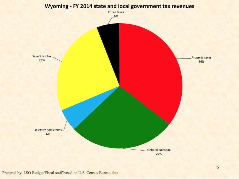 the struggles of the states to generate revenues and dependence on taxes A closer look at 'federal dependency' in republican-dominated states  he rightly points out that urban economies generate more revenue than  state taxes .