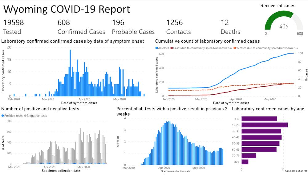 COVID-19 daily briefing: May 26, 2020