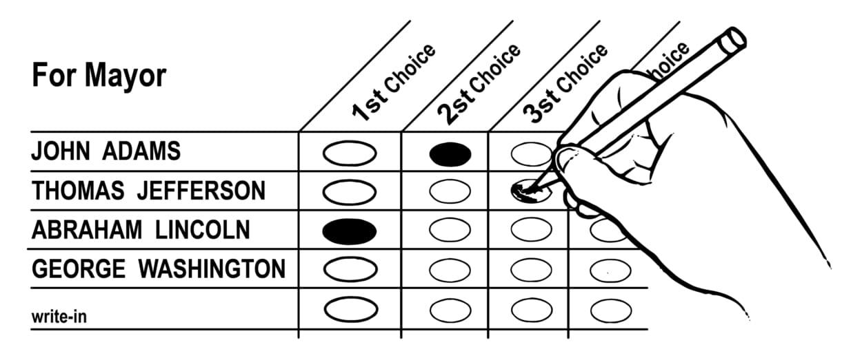 If Wyoming wants better elections, it should follow Alaska