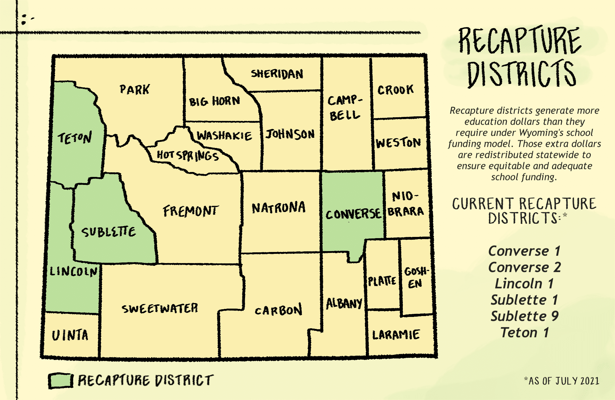 Fewer 'recapture' districts spell trouble for school funding